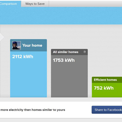 Opower facebook graph comparing home energy use